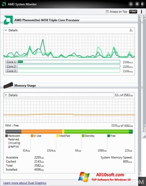 Screenshot AMD System Monitor Windows 10